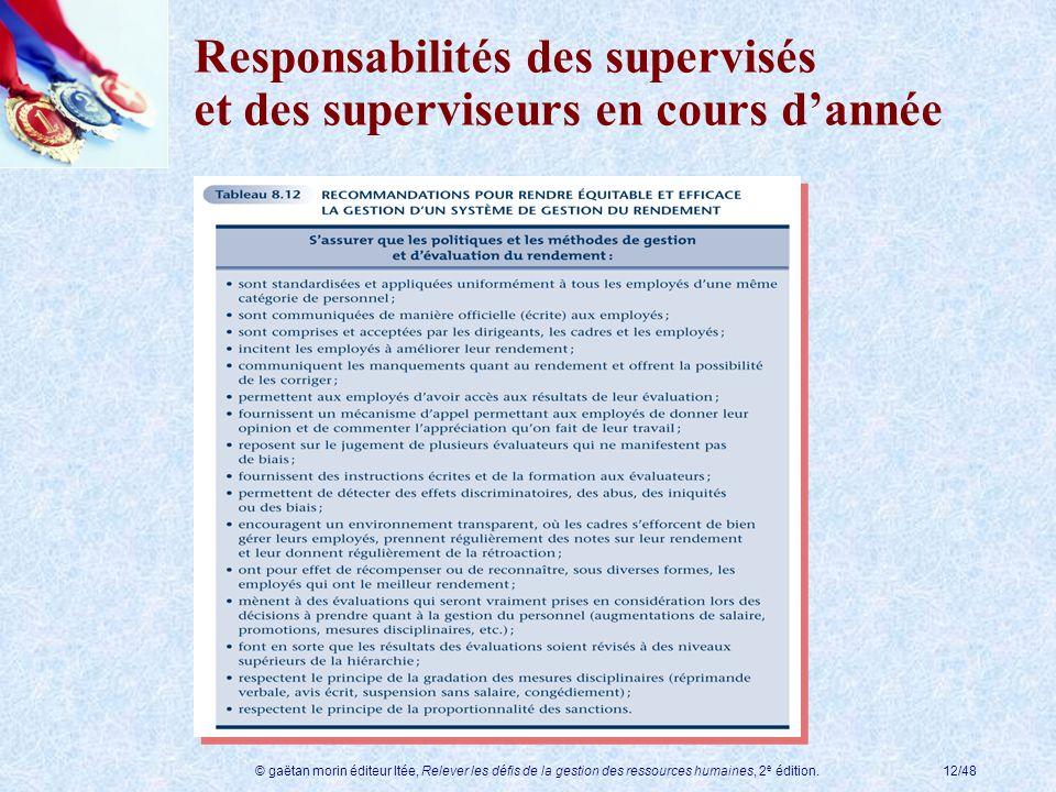 © gaëtan morin éditeur ltée, Relever les défis de la gestion des ressources humaines, 2 e édition.12/48 Responsabilités des supervisés et des supervis