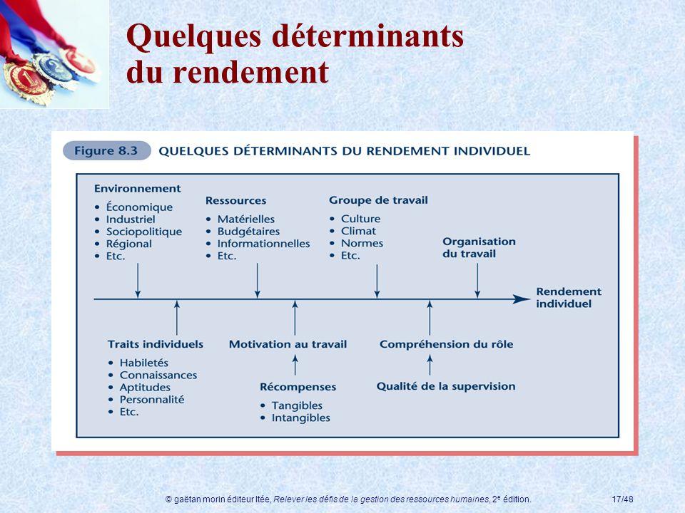 © gaëtan morin éditeur ltée, Relever les défis de la gestion des ressources humaines, 2 e édition.17/48 Quelques déterminants du rendement