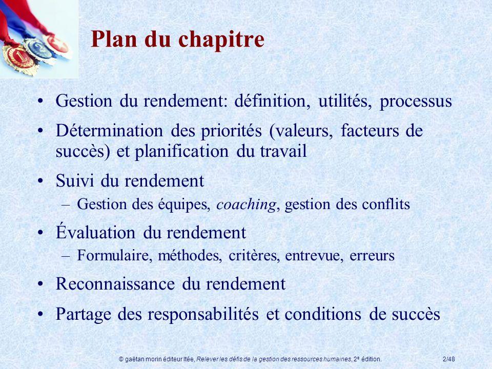 © gaëtan morin éditeur ltée, Relever les défis de la gestion des ressources humaines, 2 e édition.2/48 Plan du chapitre Gestion du rendement: définiti