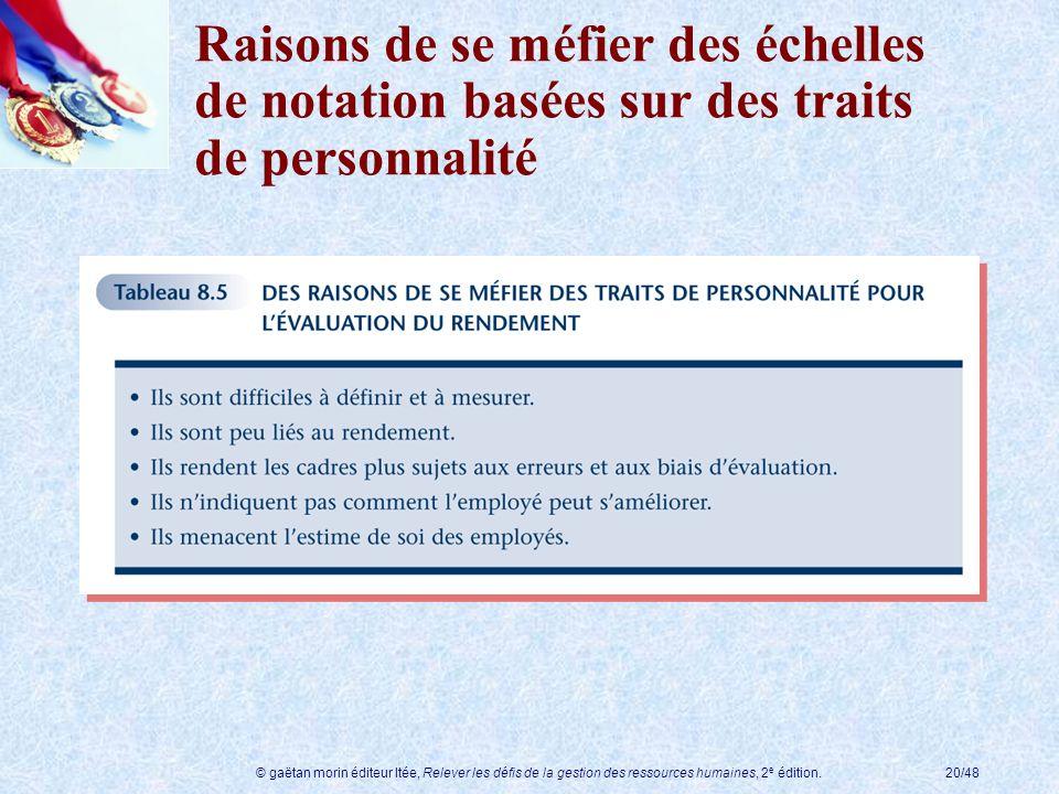 © gaëtan morin éditeur ltée, Relever les défis de la gestion des ressources humaines, 2 e édition.20/48 Raisons de se méfier des échelles de notation