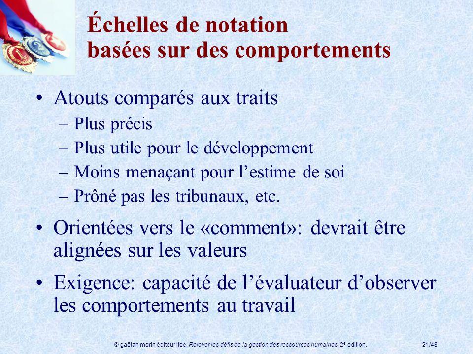 © gaëtan morin éditeur ltée, Relever les défis de la gestion des ressources humaines, 2 e édition.21/48 Échelles de notation basées sur des comporteme