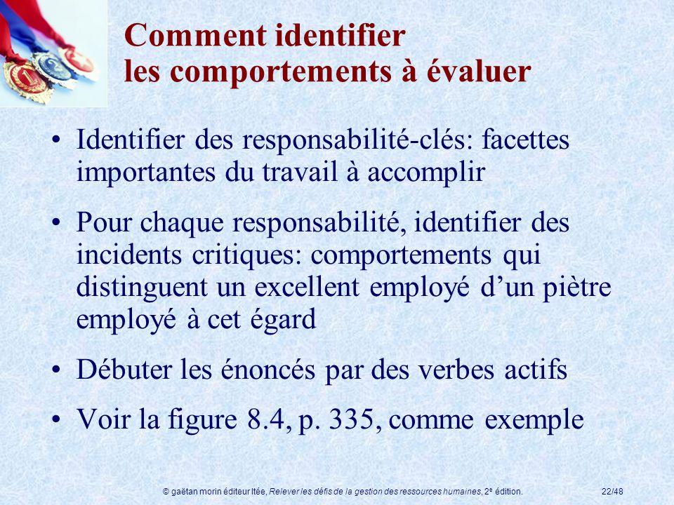 © gaëtan morin éditeur ltée, Relever les défis de la gestion des ressources humaines, 2 e édition.22/48 Comment identifier les comportements à évaluer