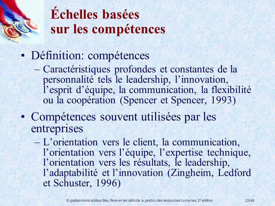 © gaëtan morin éditeur ltée, Relever les défis de la gestion des ressources humaines, 2 e édition.23/48 Échelles basées sur les compétences Définition