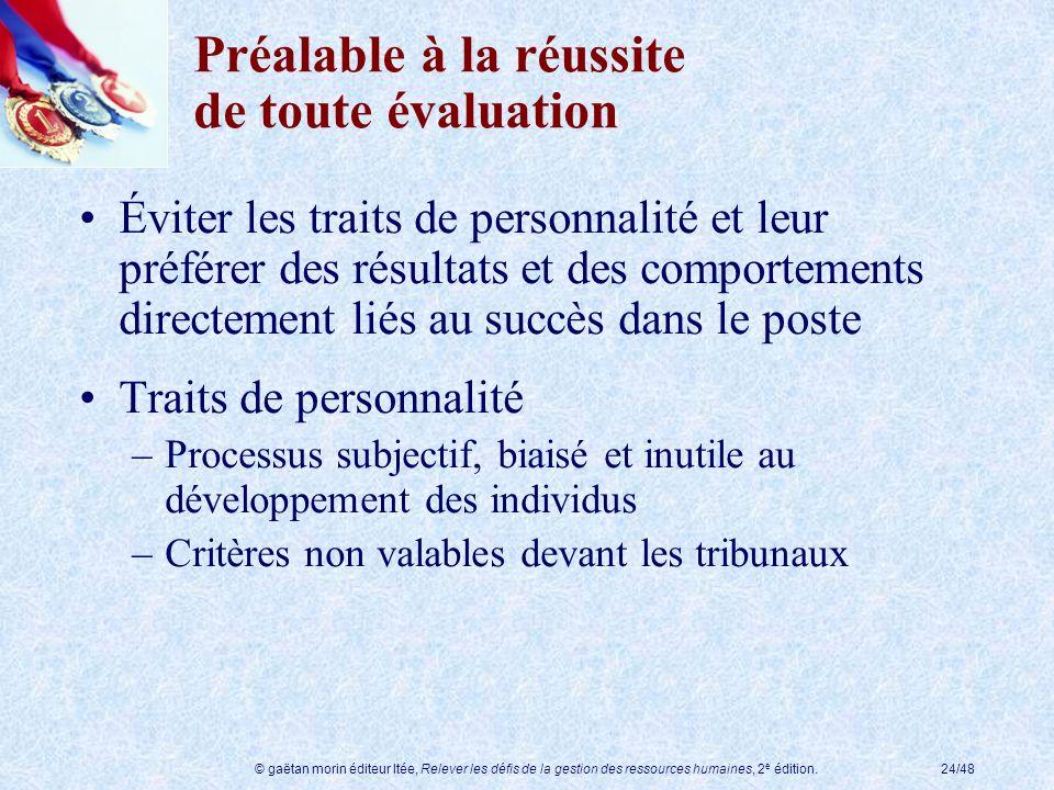 © gaëtan morin éditeur ltée, Relever les défis de la gestion des ressources humaines, 2 e édition.24/48 Préalable à la réussite de toute évaluation Év
