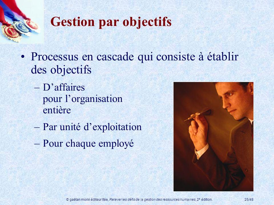 © gaëtan morin éditeur ltée, Relever les défis de la gestion des ressources humaines, 2 e édition.25/48 Gestion par objectifs Processus en cascade qui