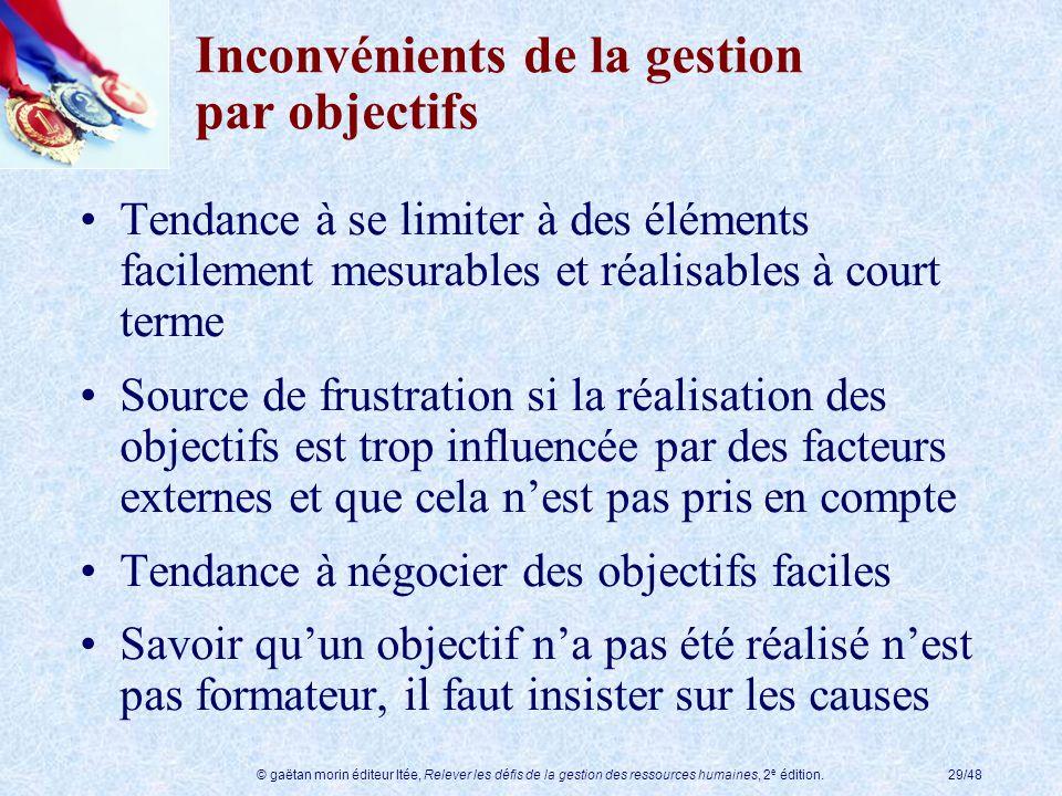 © gaëtan morin éditeur ltée, Relever les défis de la gestion des ressources humaines, 2 e édition.29/48 Inconvénients de la gestion par objectifs Tend