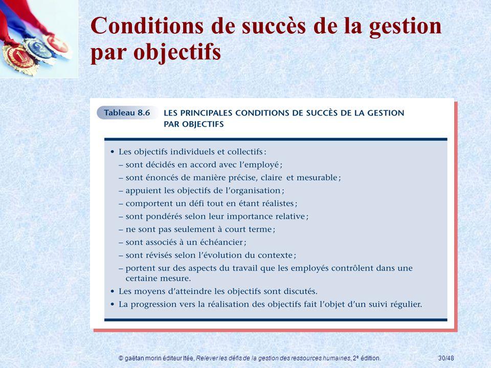 © gaëtan morin éditeur ltée, Relever les défis de la gestion des ressources humaines, 2 e édition.30/48 Conditions de succès de la gestion par objecti
