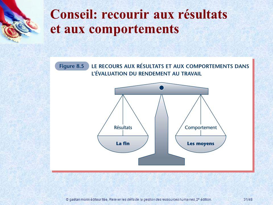 © gaëtan morin éditeur ltée, Relever les défis de la gestion des ressources humaines, 2 e édition.31/48 Conseil: recourir aux résultats et aux comport