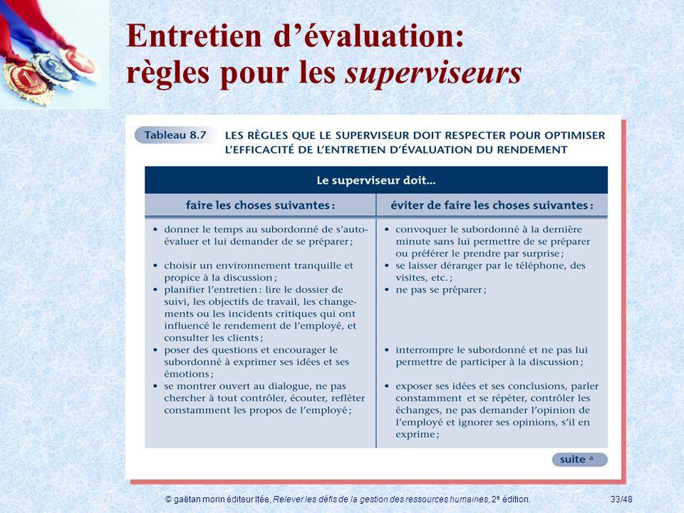 © gaëtan morin éditeur ltée, Relever les défis de la gestion des ressources humaines, 2 e édition.33/48 Entretien dévaluation: règles pour les supervi