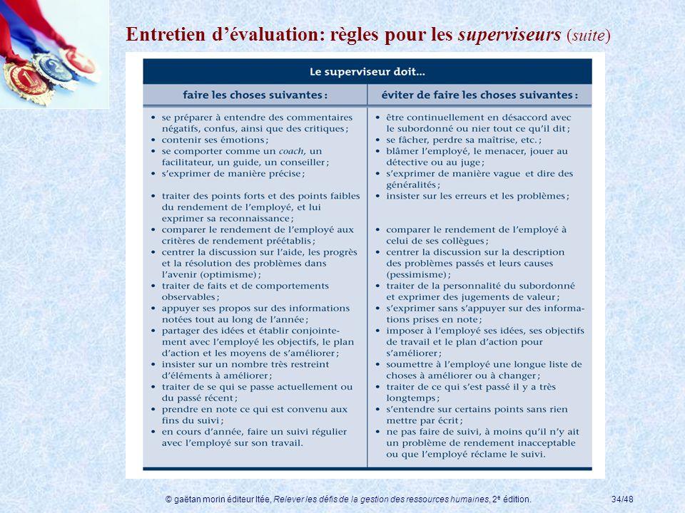 © gaëtan morin éditeur ltée, Relever les défis de la gestion des ressources humaines, 2 e édition.34/48 Entretien dévaluation: règles pour les supervi