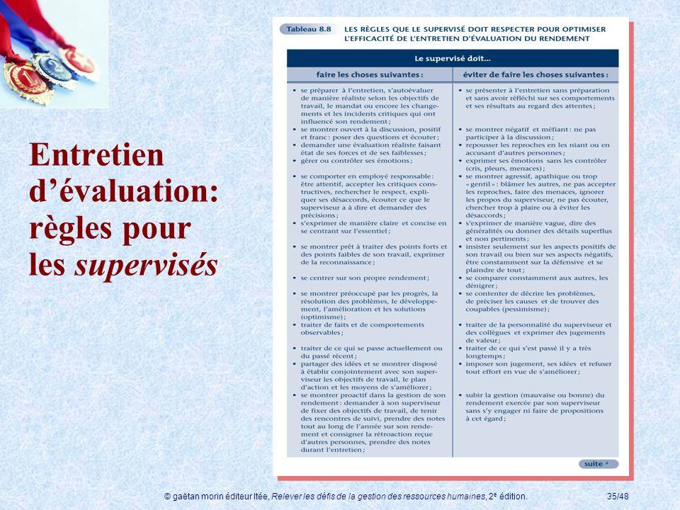© gaëtan morin éditeur ltée, Relever les défis de la gestion des ressources humaines, 2 e édition.35/48 Entretien dévaluation: règles pour les supervi