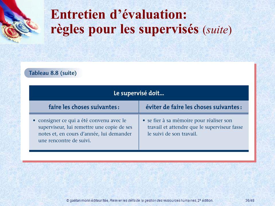 © gaëtan morin éditeur ltée, Relever les défis de la gestion des ressources humaines, 2 e édition.36/48 Entretien dévaluation: règles pour les supervi