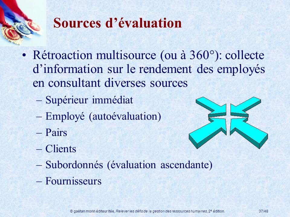 © gaëtan morin éditeur ltée, Relever les défis de la gestion des ressources humaines, 2 e édition.37/48 Rétroaction multisource (ou à 360°): collecte