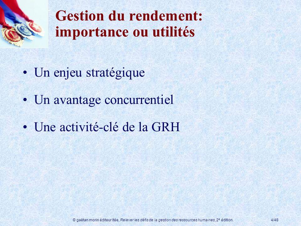© gaëtan morin éditeur ltée, Relever les défis de la gestion des ressources humaines, 2 e édition.4/48 Gestion du rendement: importance ou utilités Un