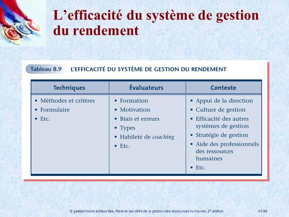 © gaëtan morin éditeur ltée, Relever les défis de la gestion des ressources humaines, 2 e édition.41/48 Lefficacité du système de gestion du rendement