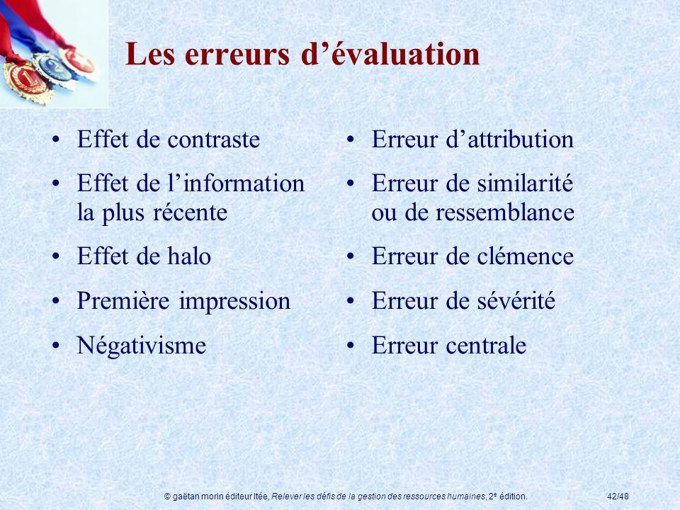 © gaëtan morin éditeur ltée, Relever les défis de la gestion des ressources humaines, 2 e édition.42/48 Les erreurs dévaluation Effet de contraste Eff