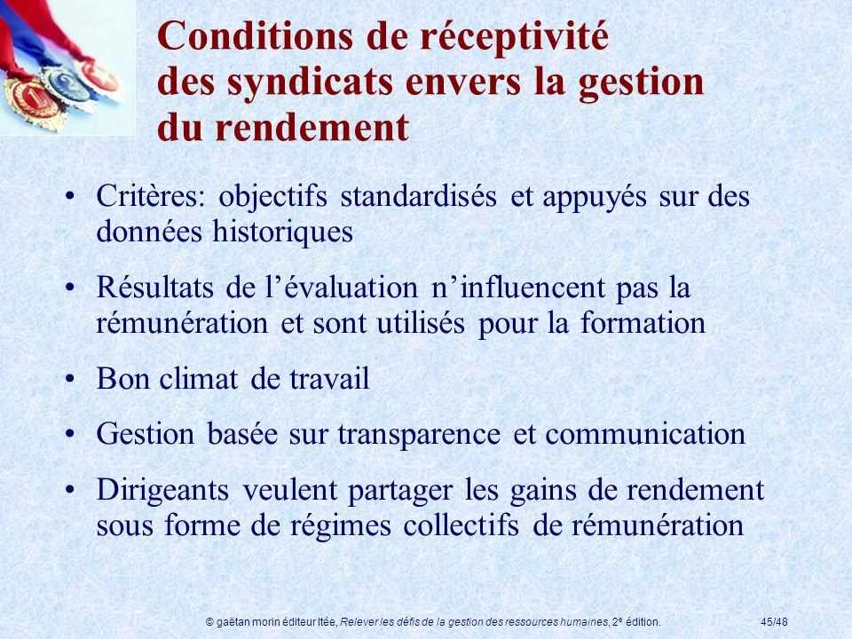 © gaëtan morin éditeur ltée, Relever les défis de la gestion des ressources humaines, 2 e édition.45/48 Conditions de réceptivité des syndicats envers