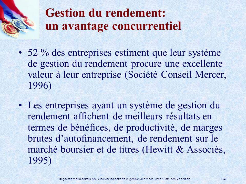 © gaëtan morin éditeur ltée, Relever les défis de la gestion des ressources humaines, 2 e édition.6/48 Gestion du rendement: un avantage concurrentiel