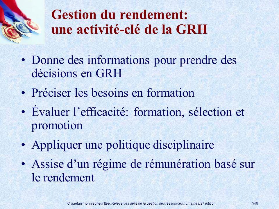 © gaëtan morin éditeur ltée, Relever les défis de la gestion des ressources humaines, 2 e édition.7/48 Gestion du rendement: une activité-clé de la GR