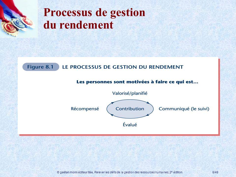 © gaëtan morin éditeur ltée, Relever les défis de la gestion des ressources humaines, 2 e édition.8/48 Processus de gestion du rendement