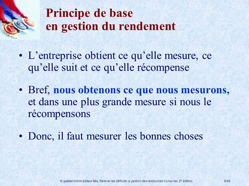 © gaëtan morin éditeur ltée, Relever les défis de la gestion des ressources humaines, 2 e édition.9/48 Principe de base en gestion du rendement Lentre