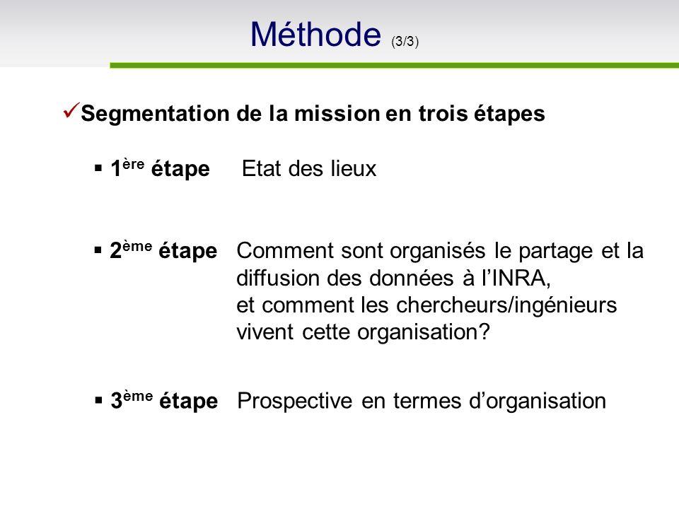 Segmentation de la mission en trois étapes 1 ère étape Etat des lieux 2 ème étape Comment sont organisés le partage et la diffusion des données à lINRA, et comment les chercheurs/ingénieurs vivent cette organisation.