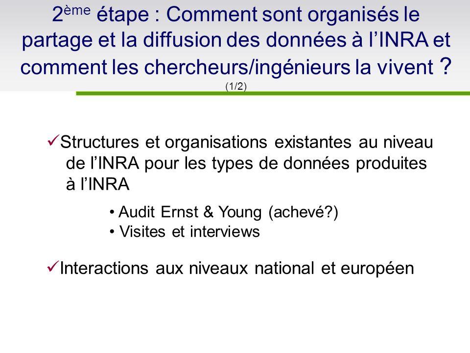 Structures et organisations existantes au niveau de lINRA pour les types de données produites à lINRA Interactions aux niveaux national et européen Au