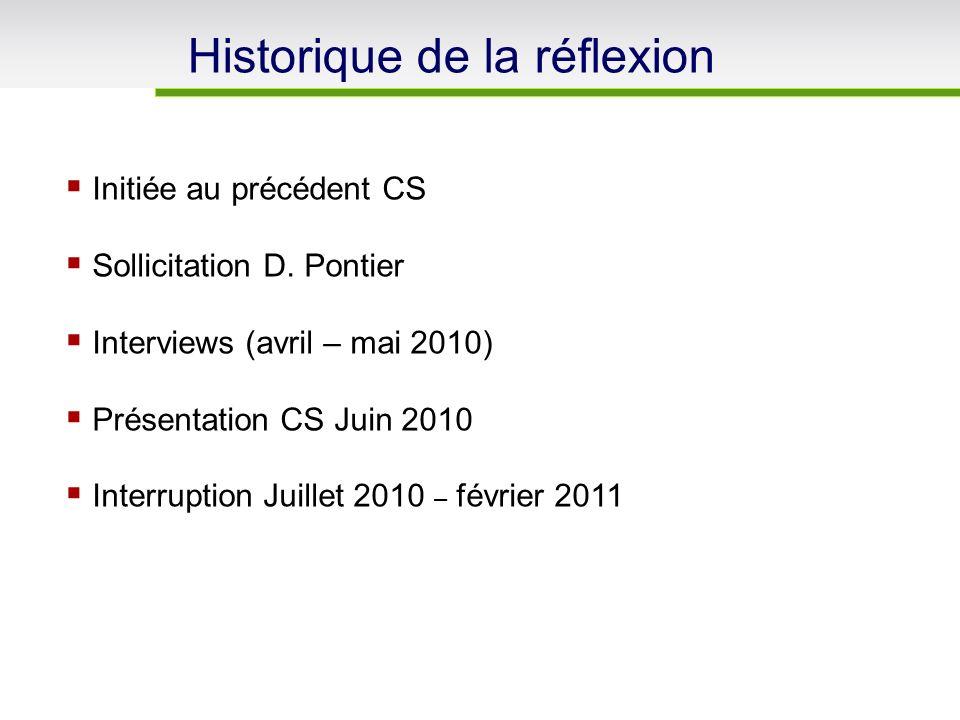 Initiée au précédent CS Sollicitation D. Pontier Interviews (avril – mai 2010) Présentation CS Juin 2010 Interruption Juillet 2010 – février 2011 Hist