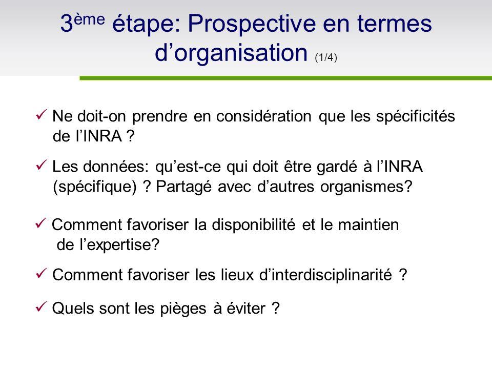 3 ème étape: Prospective en termes dorganisation (1/4) Quels sont les pièges à éviter ? Les données: quest-ce qui doit être gardé à lINRA (spécifique)