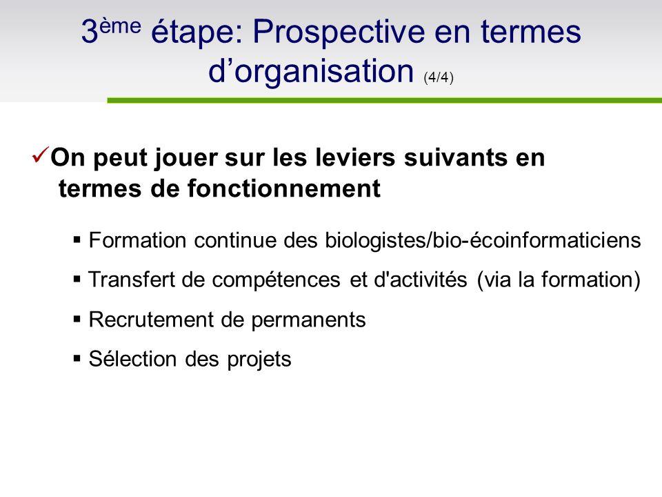 Formation continue des biologistes/bio-écoinformaticiens Transfert de compétences et d'activités (via la formation) Recrutement de permanents Sélectio
