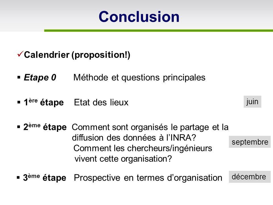 1 ère étape Etat des lieux 2 ème étape Comment sont organisés le partage et la diffusion des données à lINRA.