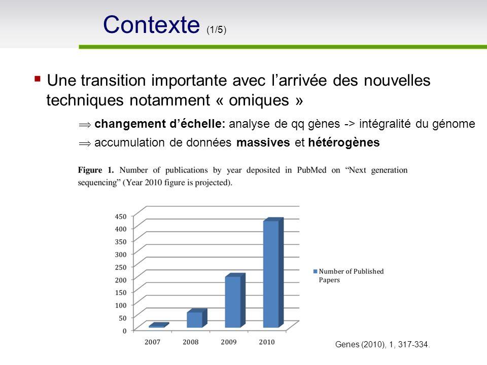 Contexte (1/5) Une transition importante avec larrivée des nouvelles techniques notamment « omiques » Genes (2010), 1, 317-334. accumulation de donnée