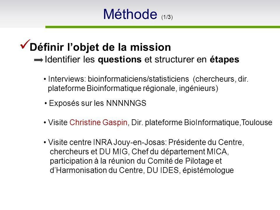 Définir lobjet de la mission Identifier les questions et structurer en étapes Interviews: bioinformaticiens/statisticiens (chercheurs, dir. plateforme