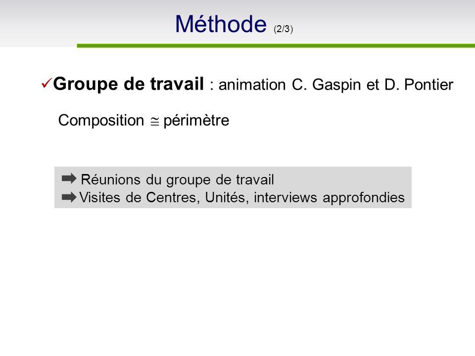 Réunions du groupe de travail Visites de Centres, Unités, interviews approfondies Groupe de travail : animation C. Gaspin et D. Pontier Méthode (2/3)