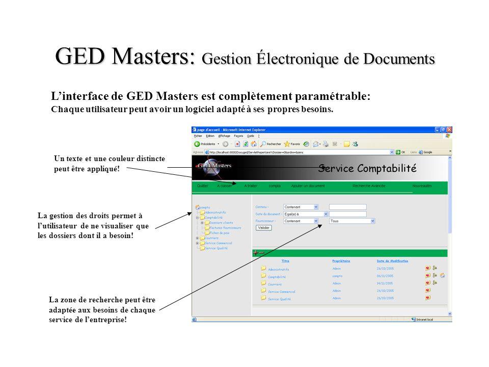GED Masters: Gestion Électronique de Documents Un texte et une couleur distincte peut être appliqué! La zone de recherche peut être adaptée aux besoin