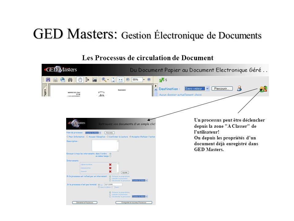 GED Masters: Gestion Électronique de Documents Les Processus de circulation de Document Un processus peut être déclencher depuis la zone