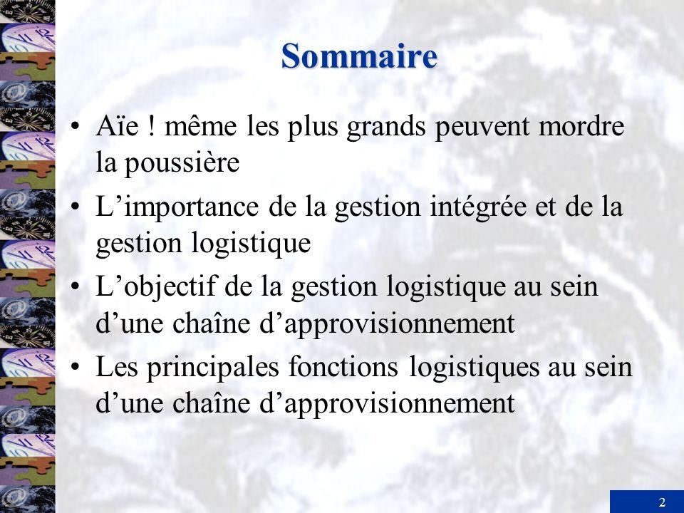 2 Sommaire Aïe .