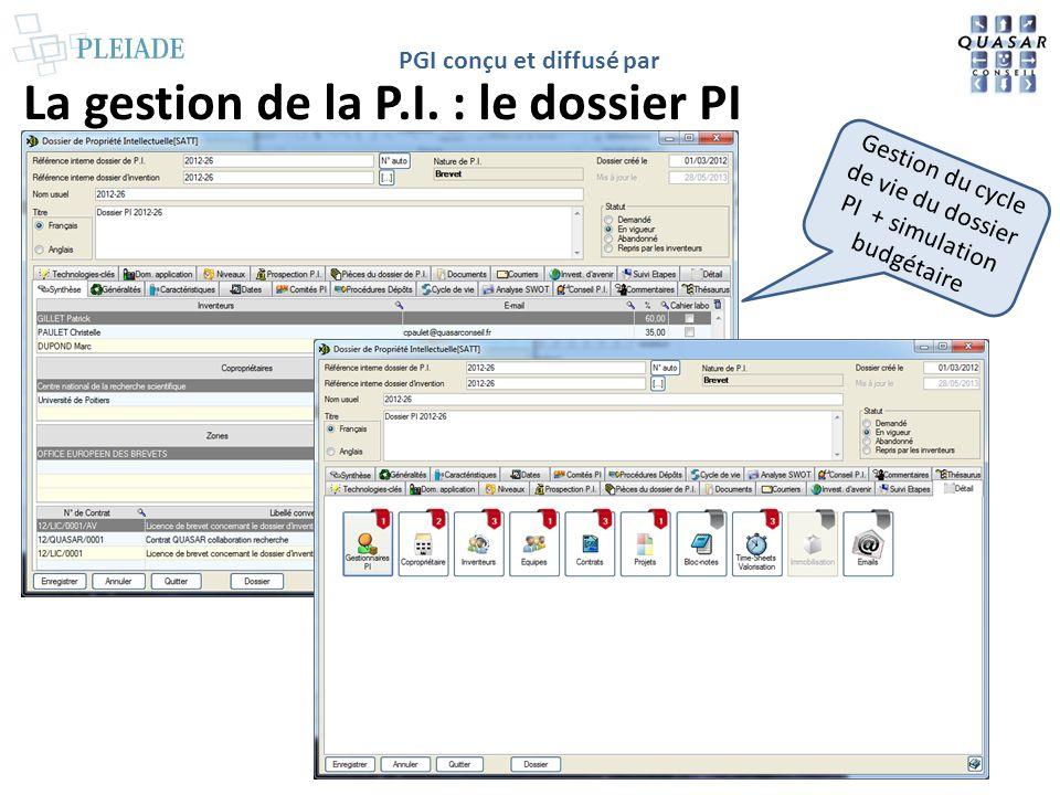PGI conçu et diffusé par La gestion de la P.I. : le dossier PI Gestion du cycle de vie du dossier PI + simulation budgétaire