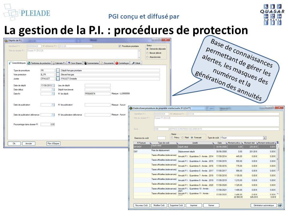 PGI conçu et diffusé par La gestion de la P.I. : procédures de protection Base de connaissances permettant de gérer les alertes, les masques des numér