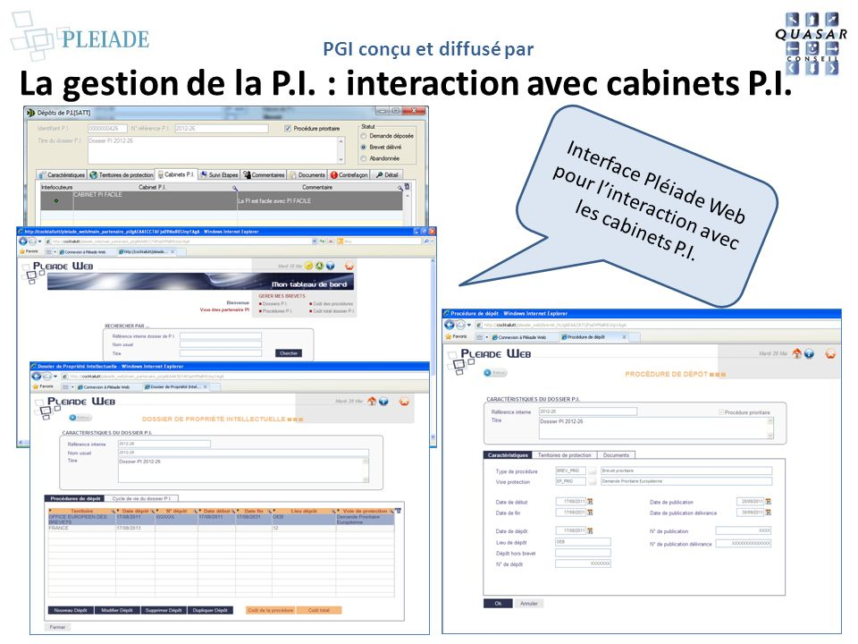 PGI conçu et diffusé par La gestion de la P.I. : interaction avec cabinets P.I. Interface Pléiade Web pour linteraction avec les cabinets P.I.