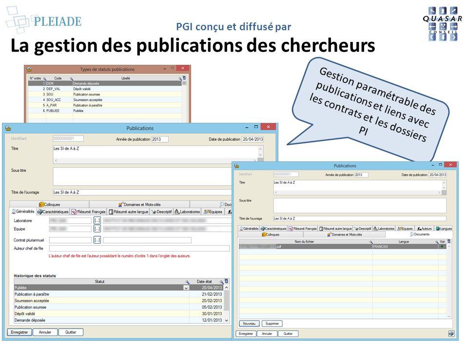 PGI conçu et diffusé par La gestion des publications des chercheurs Gestion paramétrable des publications et liens avec les contrats et les dossiers P
