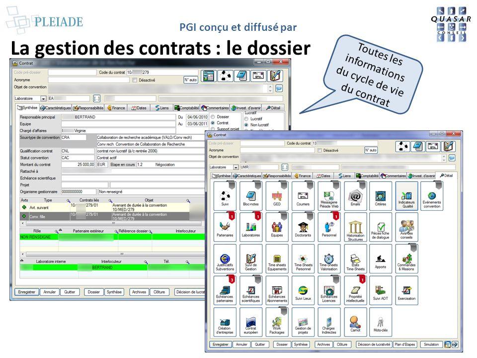 PGI conçu et diffusé par La gestion des contrats : le dossier Toutes les informations du cycle de vie du contrat