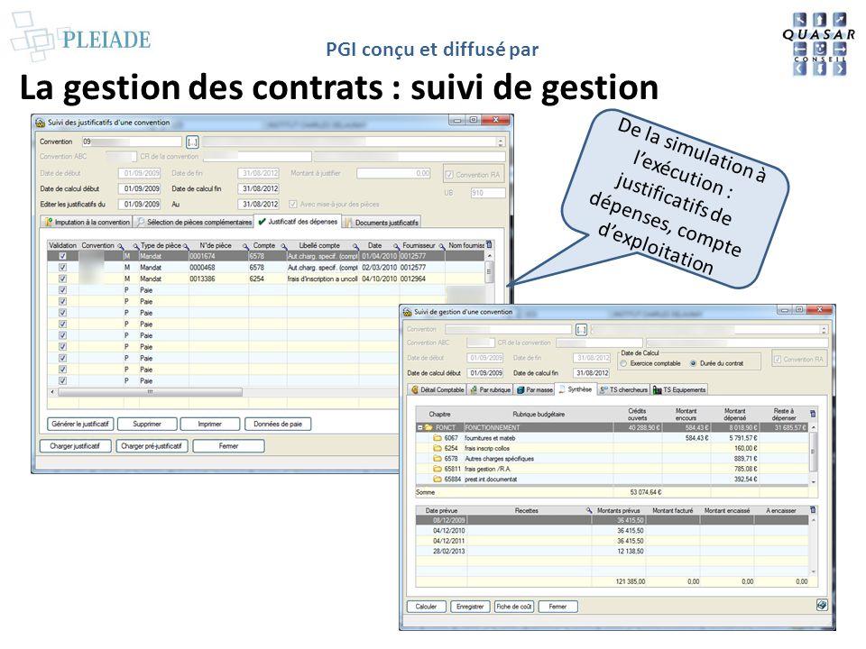 PGI conçu et diffusé par La gestion des contrats : suivi de gestion De la simulation à lexécution : justificatifs de dépenses, compte dexploitation