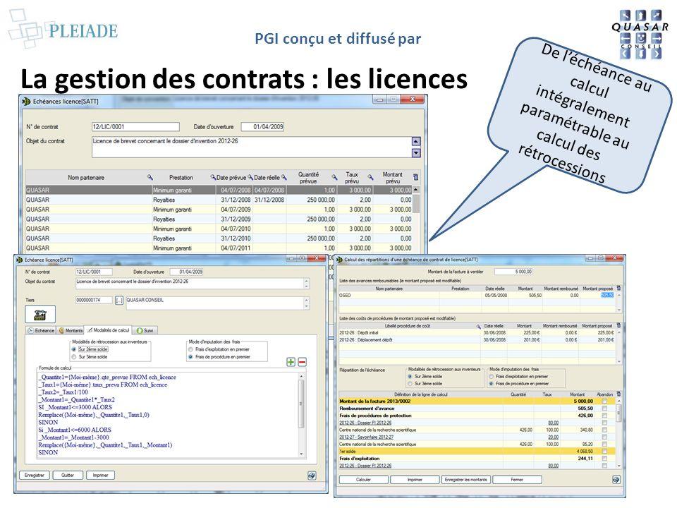 PGI conçu et diffusé par La gestion des contrats : les licences De léchéance au calcul intégralement paramétrable au calcul des rétrocessions