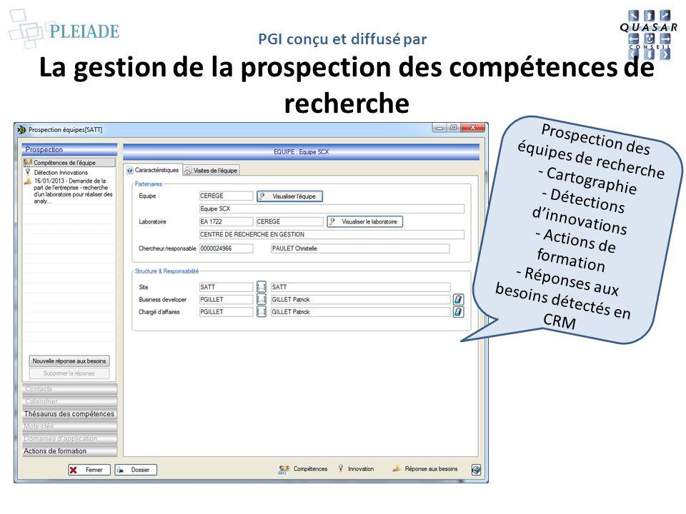 PGI conçu et diffusé par La gestion de la prospection des compétences de recherche Prospection des équipes de recherche - Cartographie - Détections di