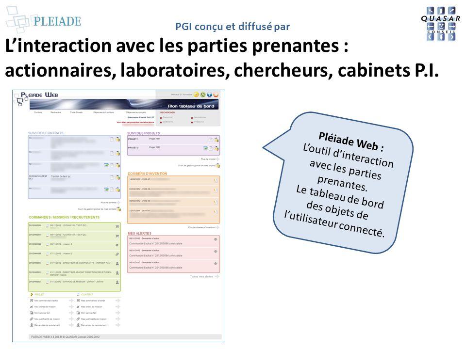 PGI conçu et diffusé par Linteraction avec les parties prenantes : actionnaires, laboratoires, chercheurs, cabinets P.I. Pléiade Web : Loutil dinterac
