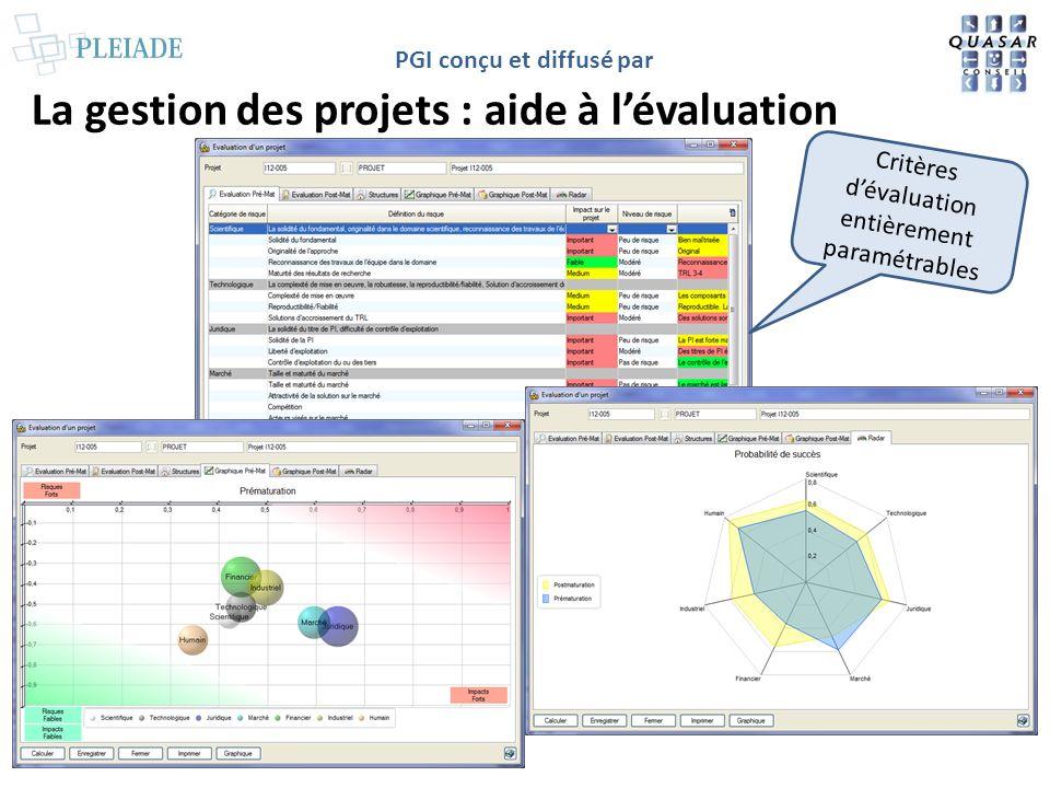 PGI conçu et diffusé par La gestion des projets : la planification Gantt Planification : -Montage -Pré maturation -Maturation -Jalons de contrôle et jalons financiers