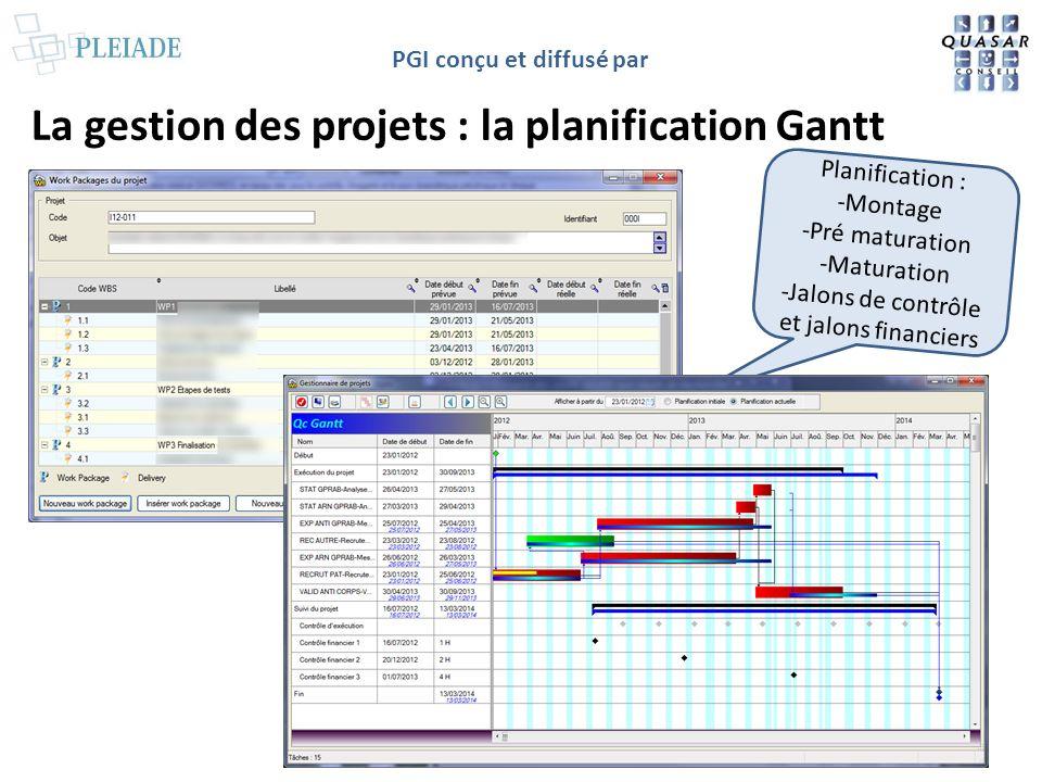 PGI conçu et diffusé par La gestion des projets : la planification Gantt Planification : -Montage -Pré maturation -Maturation -Jalons de contrôle et j