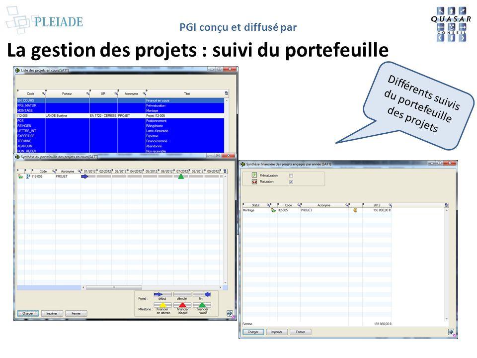 PGI conçu et diffusé par La gestion des contrats : les marchés publics Gestion automatisée des informations des procédures du marché et des réponses des offreurs, avec Aquilae Web