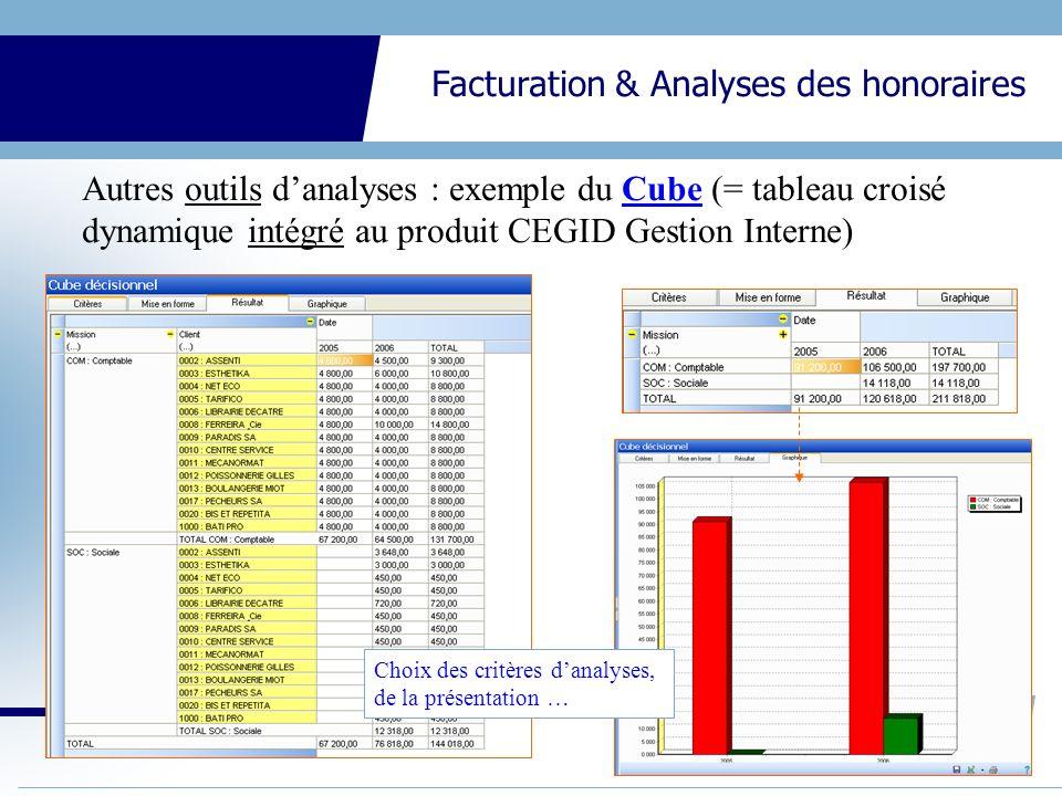 CEGID Expert Gestion Interne Facturation & Analyses des honoraires Autres outils danalyses : exemple du Cube (= tableau croisé dynamique intégré au pr